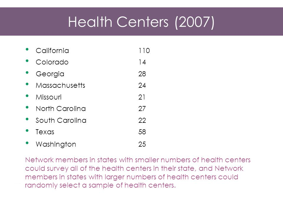 Health Centers (2007) California110 Colorado 14 Georgia 28 Massachusetts24 Missouri 21 North Carolina27 South Carolina 22 Texas58 Washington 25 Network members in states with smaller numbers of health centers could survey all of the health centers in their state, and Network members in states with larger numbers of health centers could randomly select a sample of health centers.
