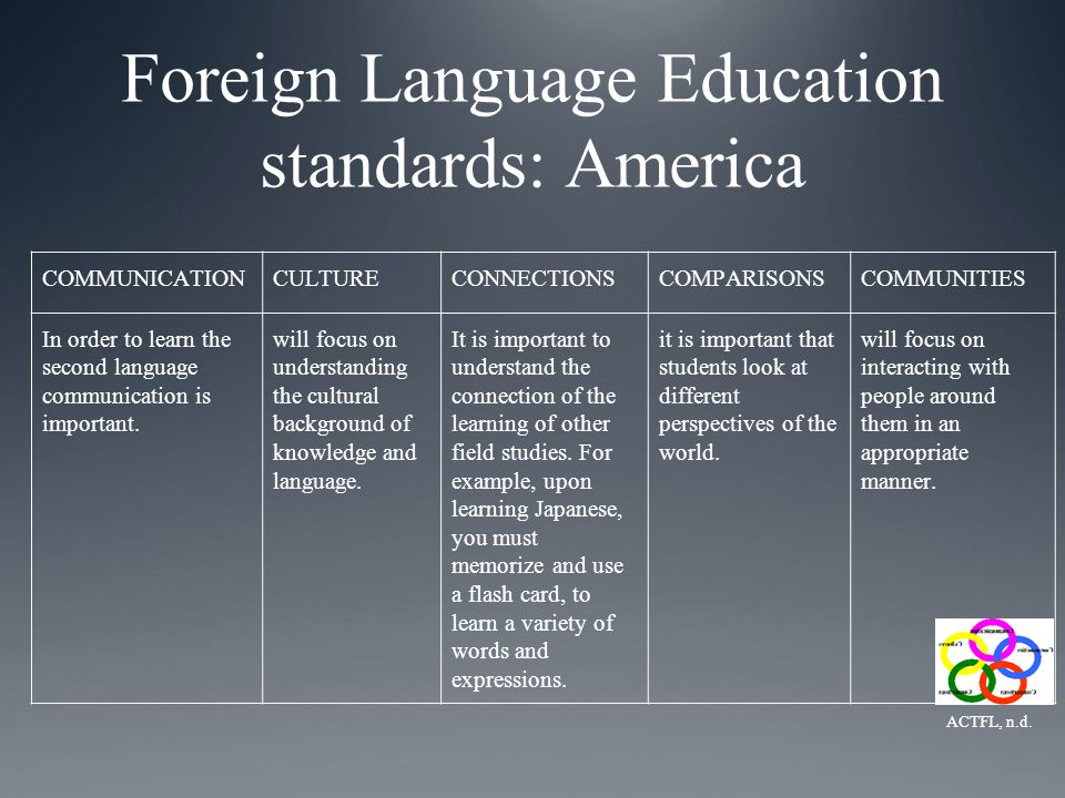 Foreign Language Education standards: America COMMUNICATIONCULTURECONNECTIONSCOMPARISONSCOMMUNITIES In order to learn the second language communication is important.