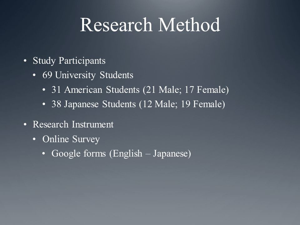 Research Method Study Participants 69 University Students 31 American Students (21 Male; 17 Female) 38 Japanese Students (12 Male; 19 Female) Research Instrument Online Survey Google forms (English – Japanese)