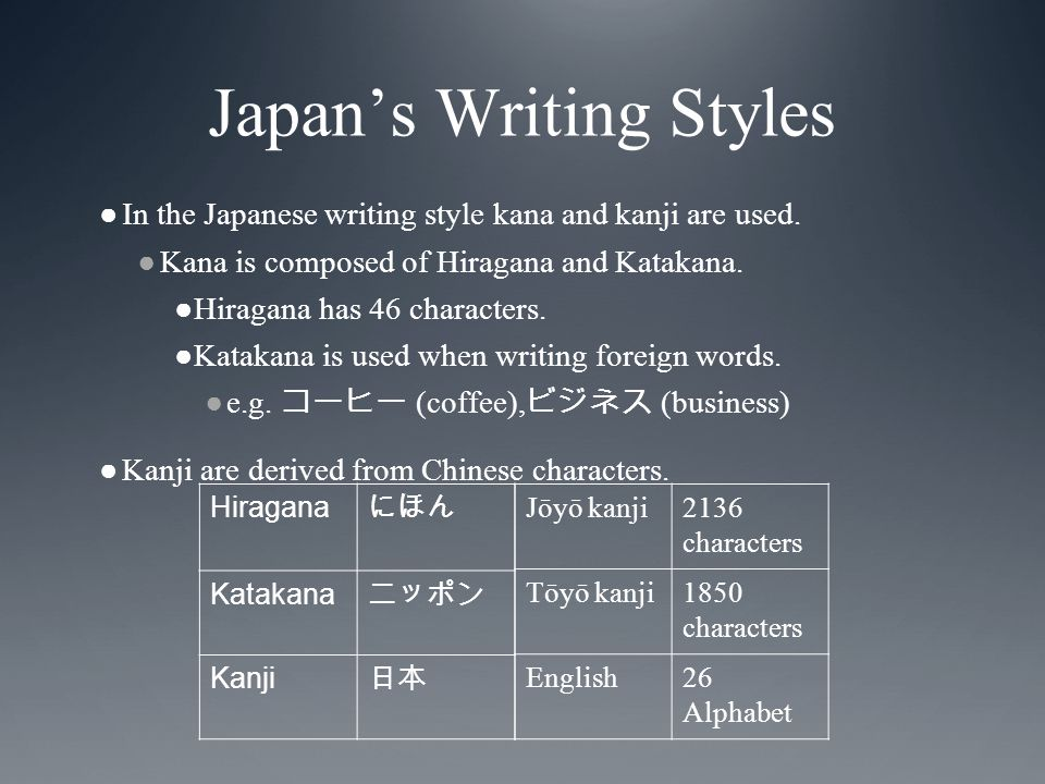 Japan's Writing Styles ●In the Japanese writing style kana and kanji are used.