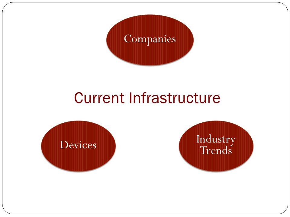 Current Infrastructure Devices Companies Industry Trends Industry Trends
