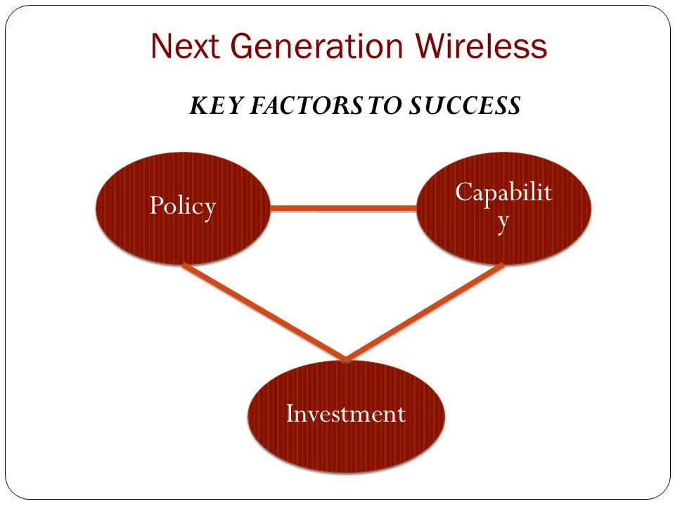Next Generation Wireless KEY FACTORS TO SUCCESS Policy Capabilit y Investment
