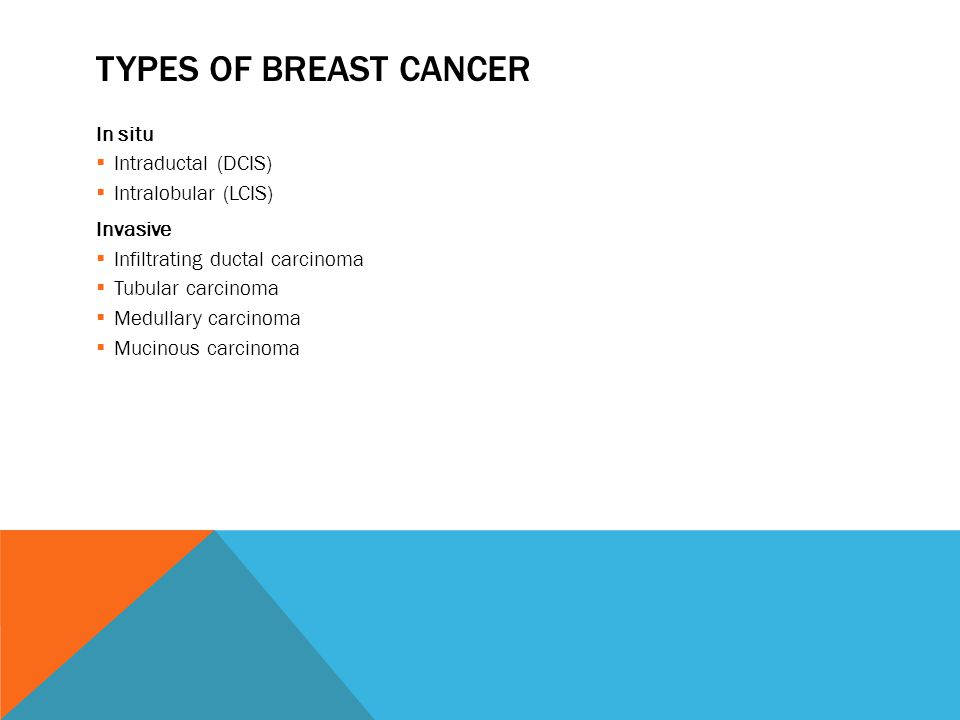 TYPES OF BREAST CANCER In situ  Intraductal (DCIS)  Intralobular (LCIS) Invasive  Infiltrating ductal carcinoma  Tubular carcinoma  Medullary carcinoma  Mucinous carcinoma