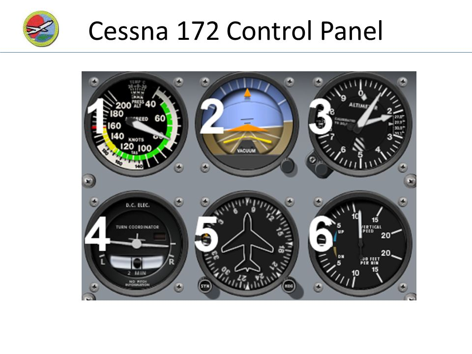 Aircraft Flight Instruments  Introductions Who am I? How do