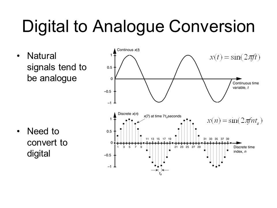 A Digital Marketing Guide To Conversational Ai