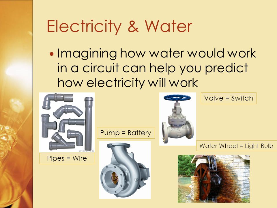 Imagining how water would work in a circuit can help you predict how electricity will work Electricity & Water Valve = Switch Pipes = Wire Pump = Battery Water Wheel = Light Bulb