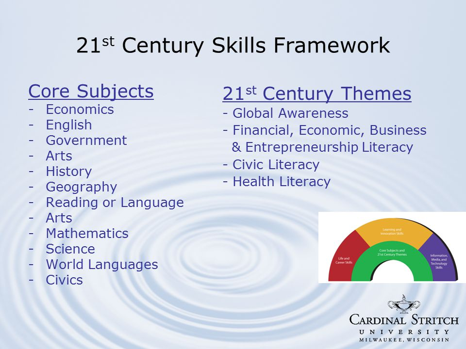 21 st Century Skills Framework Core Subjects -Economics -English -Government -Arts -History -Geography -Reading or Language -Arts -Mathematics -Science -World Languages -Civics 21 st Century Themes - Global Awareness - Financial, Economic, Business & Entrepreneurship Literacy - Civic Literacy - Health Literacy