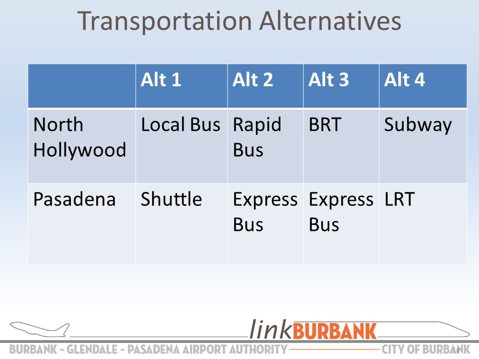 18 Alt 1Alt 2Alt 3Alt 4 North Hollywood Local BusRapid Bus BRTSubway PasadenaShuttleExpress Bus LRT Transportation Alternatives