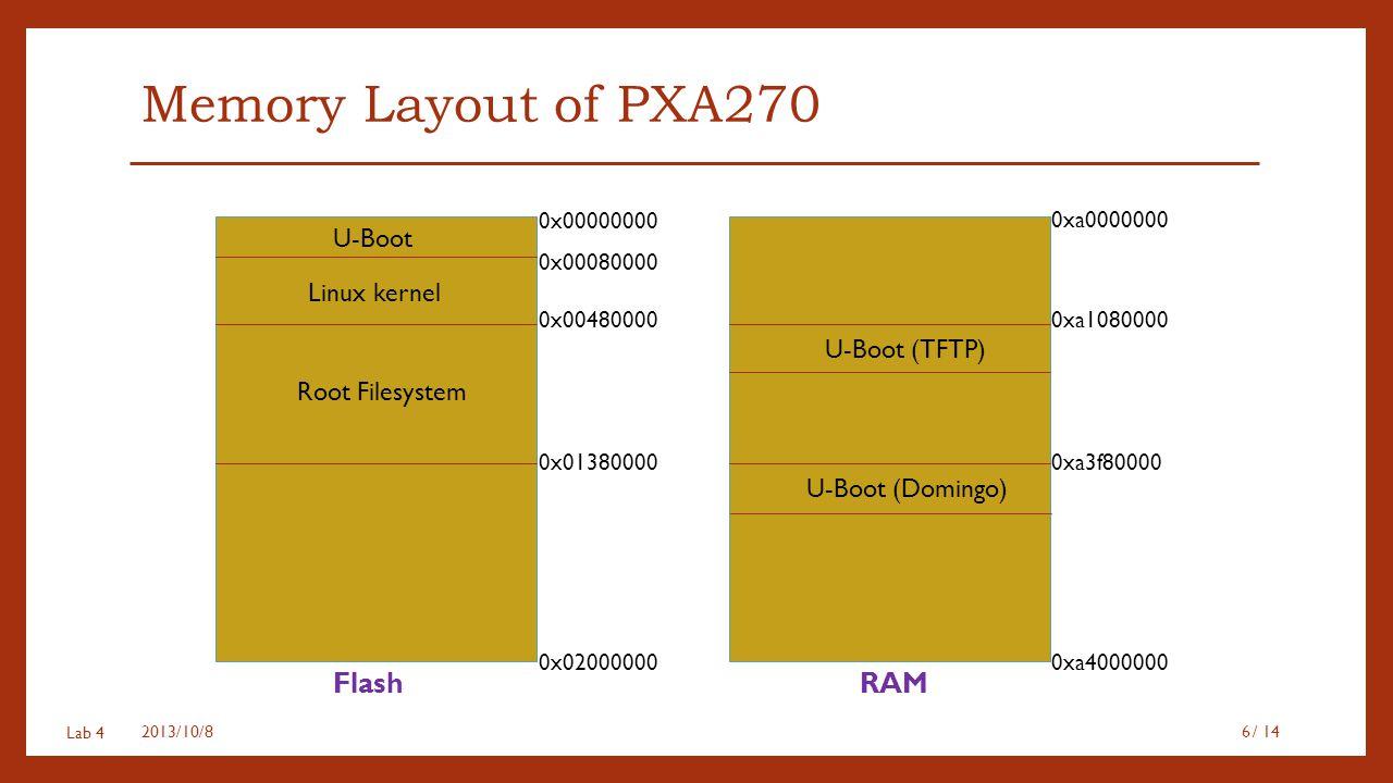 COMPUTER SYSTEM LABORATORY Lab4 - Bootloader  Lab 4