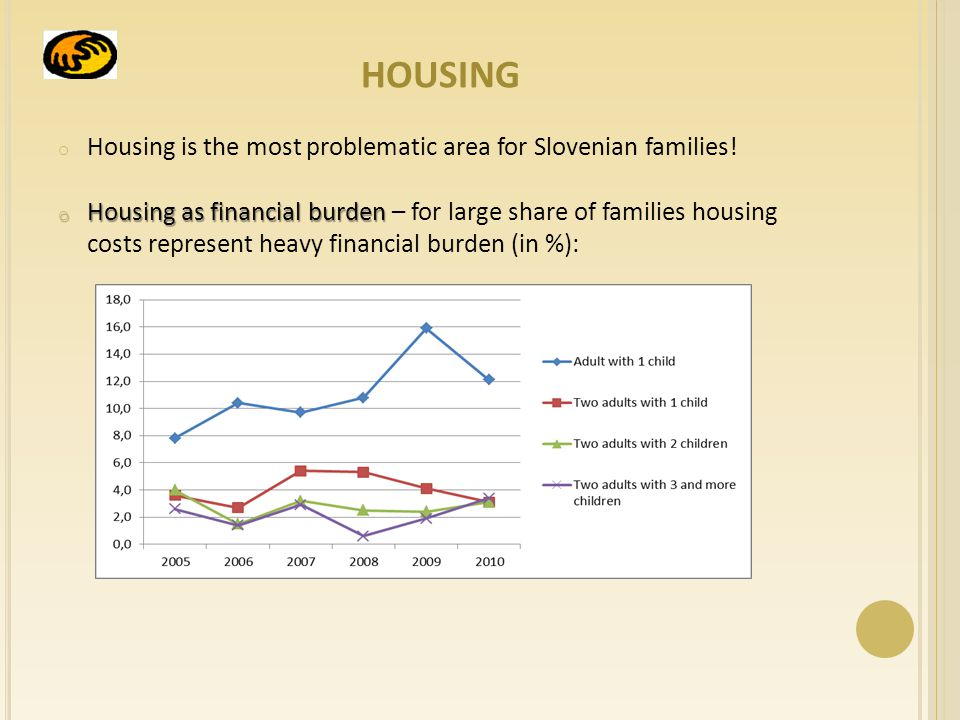 HOUSING o Housing is the most problematic area for Slovenian families.