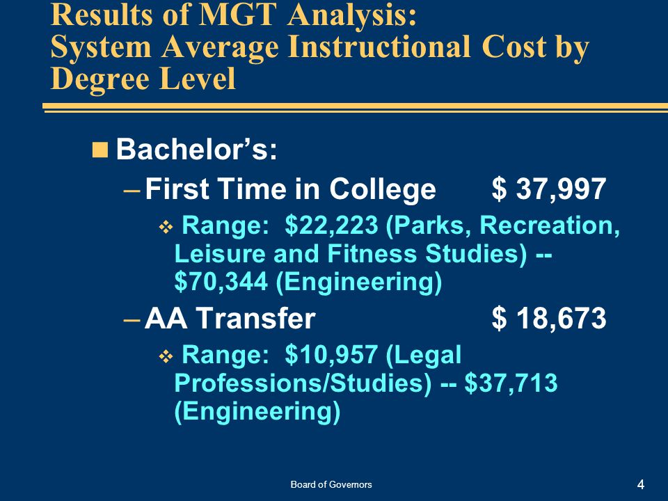 Board of Governors 4 Results of MGT Analysis: System Average Instructional Cost by Degree Level Bachelor's: –First Time in College $ 37,997  Range: $22,223 (Parks, Recreation, Leisure and Fitness Studies) -- $70,344 (Engineering) –AA Transfer$ 18,673  Range: $10,957 (Legal Professions/Studies) -- $37,713 (Engineering)
