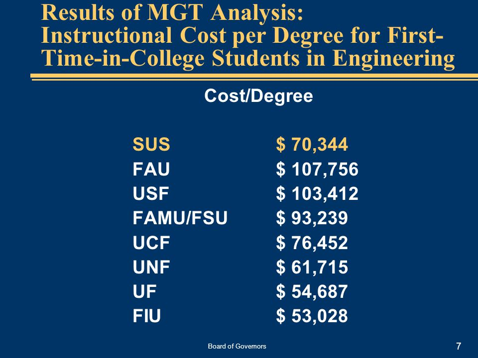 Board of Governors 7 Results of MGT Analysis: Instructional Cost per Degree for First- Time-in-College Students in Engineering Cost/Degree SUS$ 70,344 FAU$ 107,756 USF$ 103,412 FAMU/FSU$ 93,239 UCF$ 76,452 UNF$ 61,715 UF $ 54,687 FIU$ 53,028