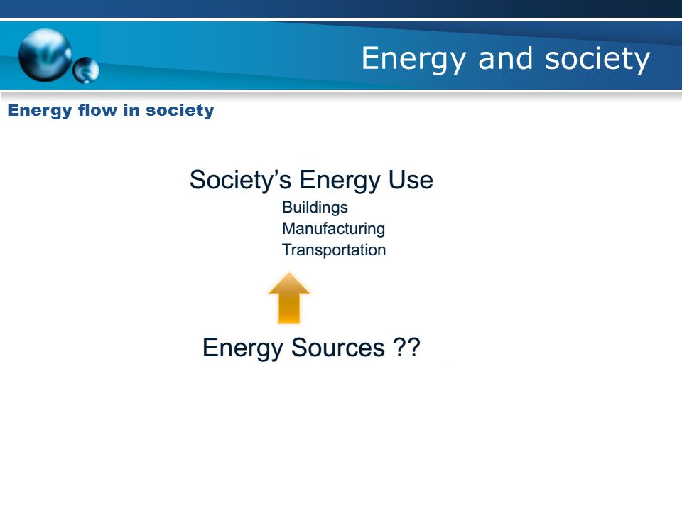 Energy and society Energy flow in society