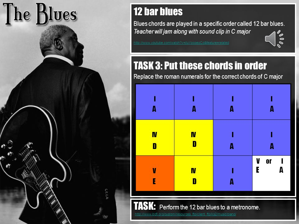 Old Bluesnew Blues Click To Play Robert Johnson Sweet Home
