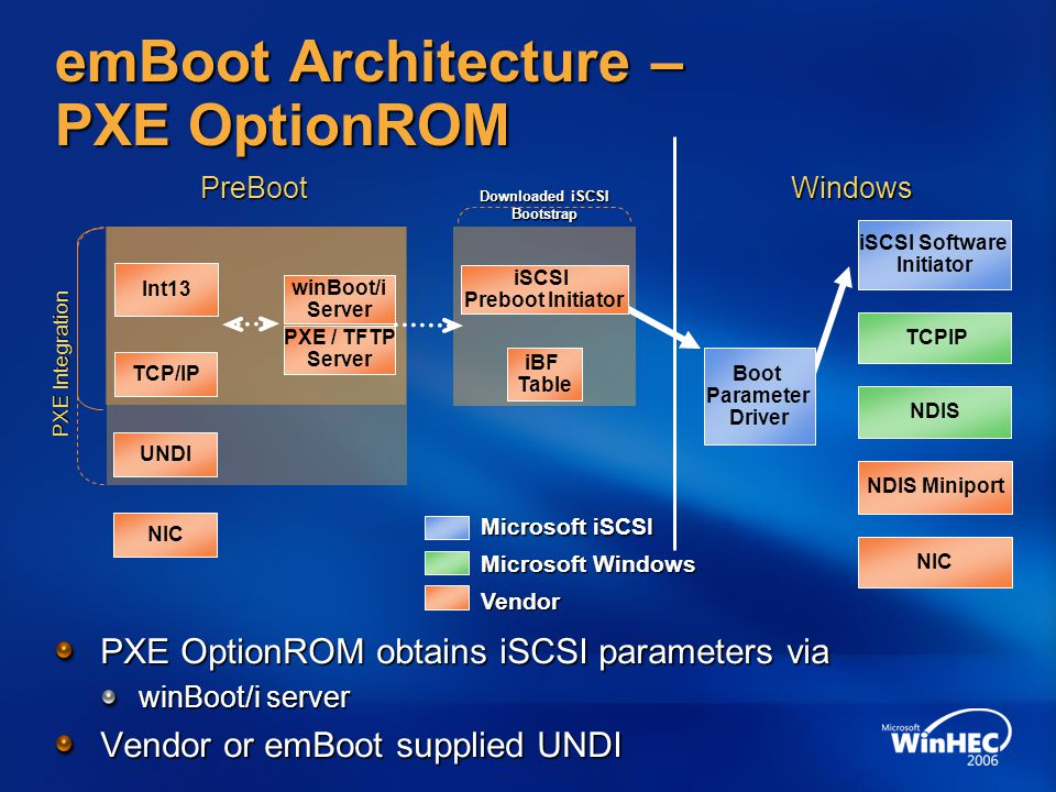 Enabling Diskless Windows Boot With iSCSI Suzanne Morgan