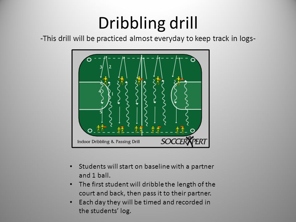 Dribbling drill -This drill will be practiced almost everyday to keep track in logs- Students will start on baseline with a partner and 1 ball.