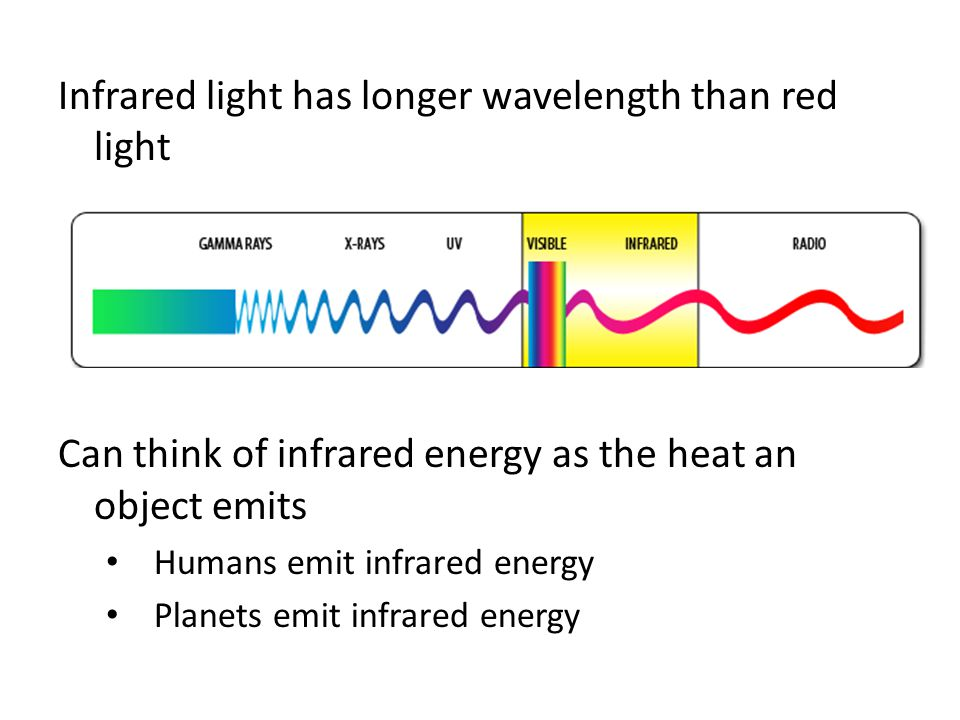 Infrared light has longer wavelength than red light Can think of infrared energy as the heat an object emits Humans emit infrared energy Planets emit infrared energy