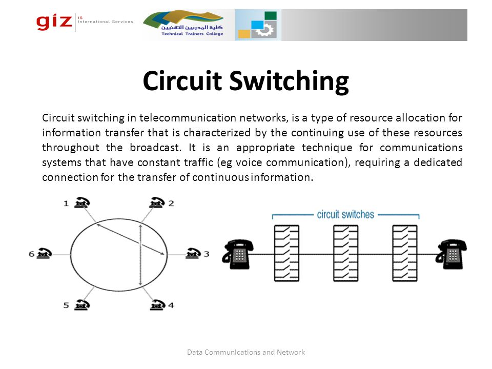 data communications and networks chapter 2 network technologies rh slideplayer com circuit diagram switched capacitor filter circuit switching block diagram