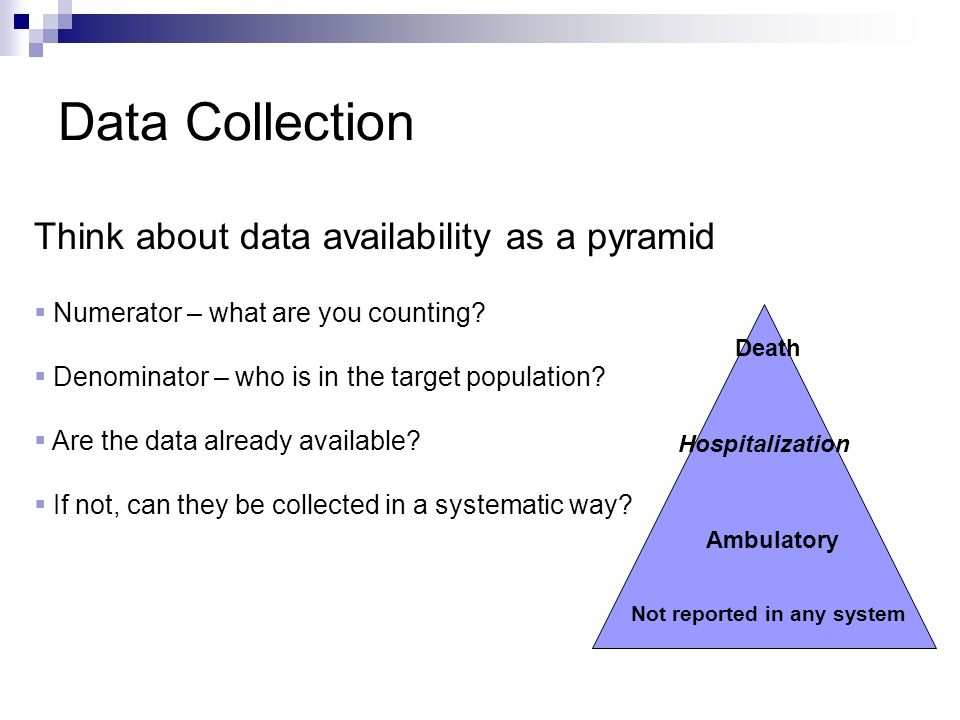Data Collection Death Hospitalization Ambulatory Not reported in any system Think about data availability as a pyramid  Numerator – what are you counting.