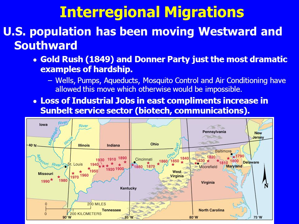 Interregional Migrations U.S.