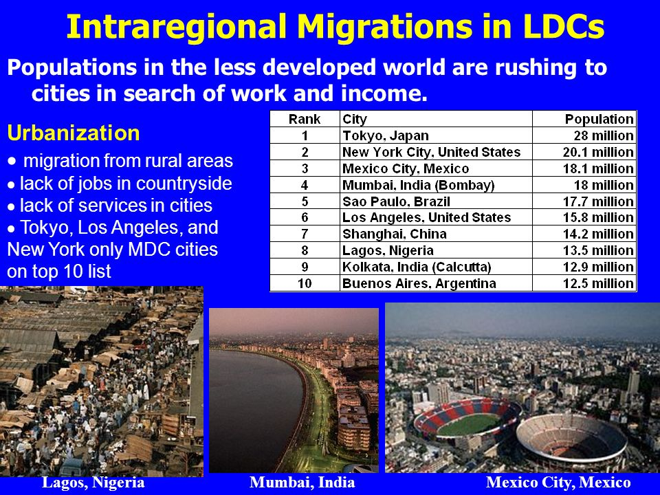 Intraregional Migrations in LDCs Populations in the less developed world are rushing to cities in search of work and income.