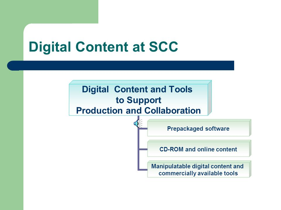 Purchasing Digital Content at SCC In order for SCC to purchase digital content… its entire budget is scrutinized as appropriate necessary funds from textbooks are re- allocated