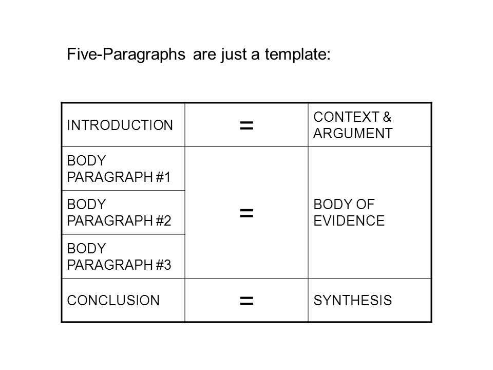 The Five-Paragraph Essay: Template for College Writing Dr. Harold ...