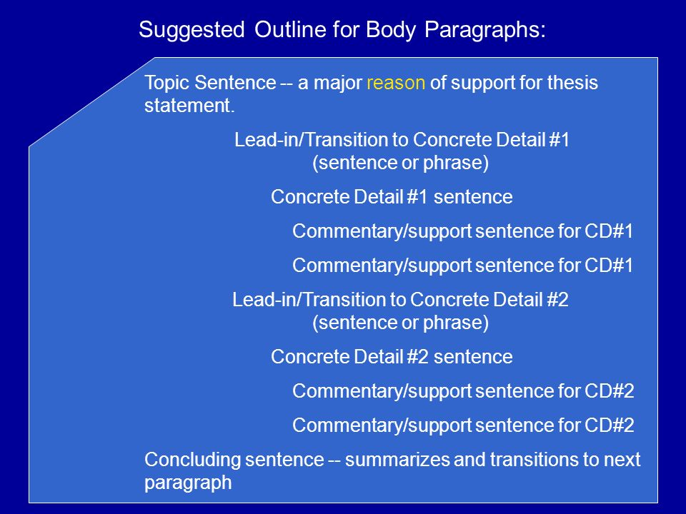 Suggested Outline for Body Paragraphs: Topic Sentence -- a major reason of support for thesis statement.