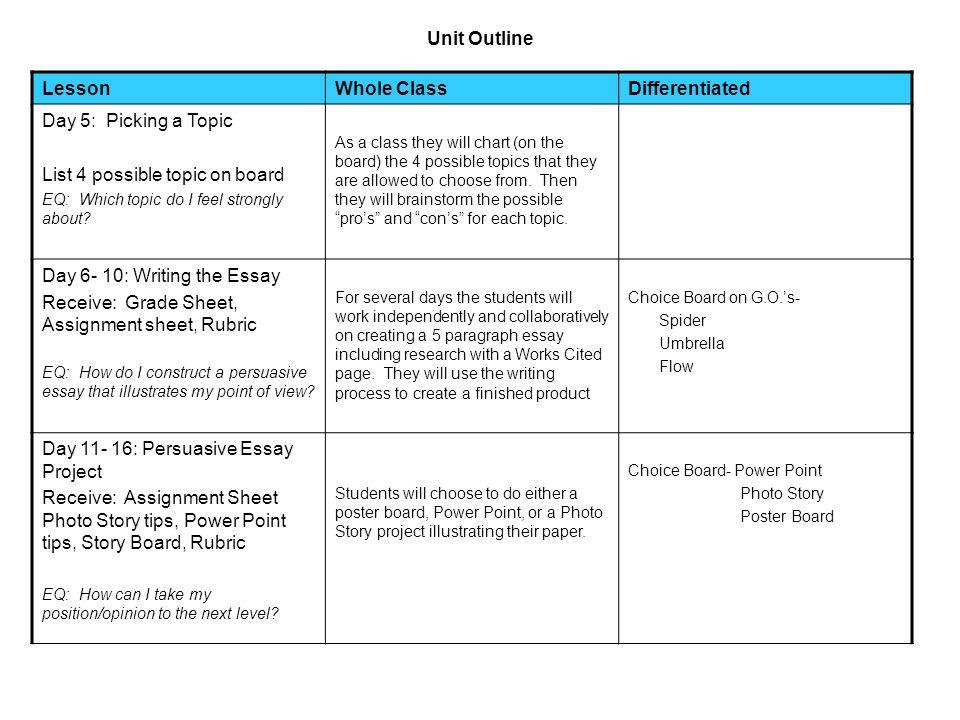 6 th Grade Language Arts Persuasive Essay Unit Unit Objectives: As a