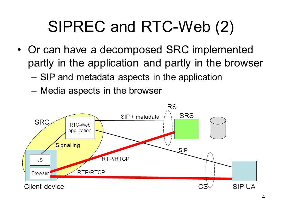 1 RTCWEB interim Remote recording use case / requirements John