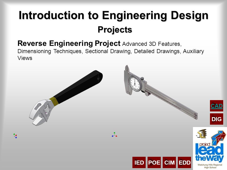 Projects reverse engineering How to
