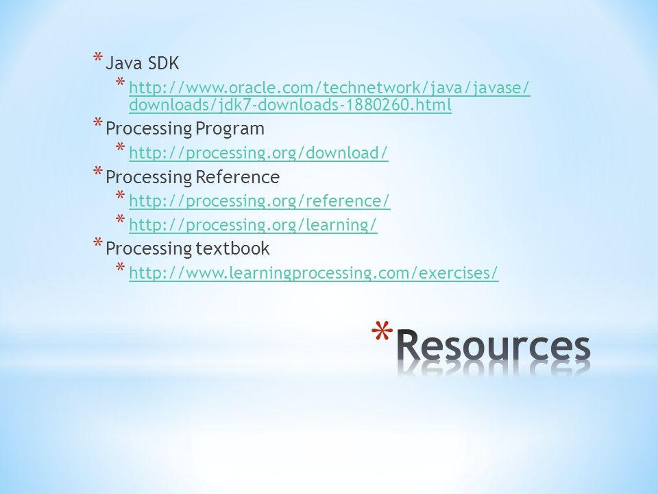 PROCESSING  * Java SDK * downloads/jdk7-downloads html - ppt