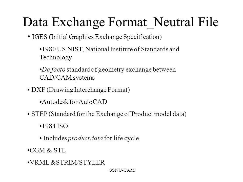 slut-interracial-amateur-data-format-interchange-specification-teens