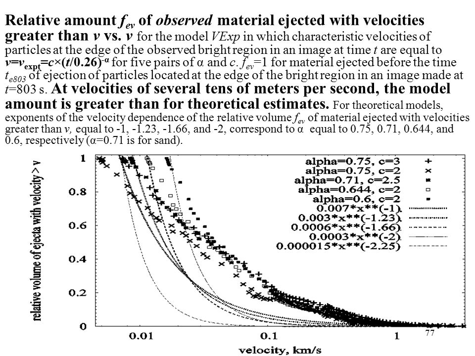 Relative amount f ev of observed material ejected with velocities greater than v vs.