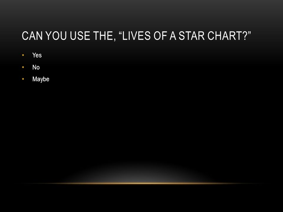 CAN YOU USE THE, LIVES OF A STAR CHART Yes No Maybe