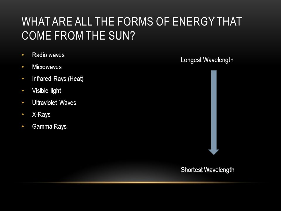 WHAT ARE ALL THE FORMS OF ENERGY THAT COME FROM THE SUN.