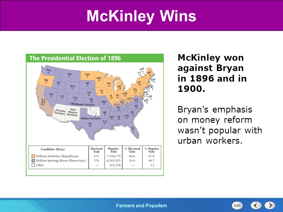 Chapter 25 Section 1 The Cold War BeginsFarmers and Populism Section 3 McKinley won against Bryan in 1896 and in 1900.