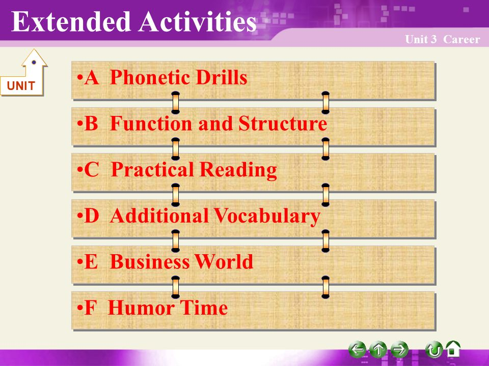Extended Activities Unit 3 Career A Phonetic Drills B Function and Structure C Practical Reading D Additional Vocabulary E Business World F Humor Time UNIT
