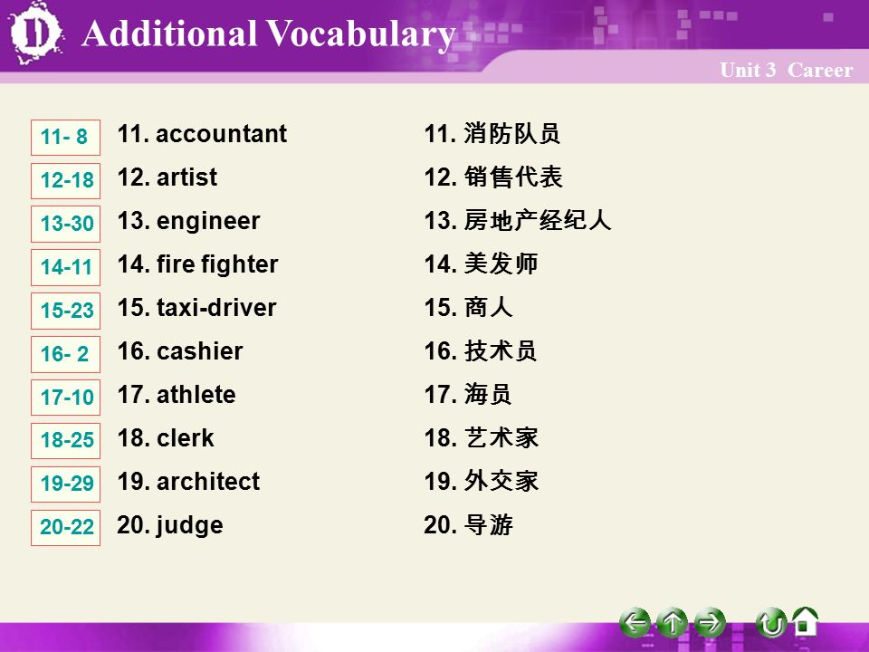 Additional Vocabulary Unit 3 Career 11. accountant11.
