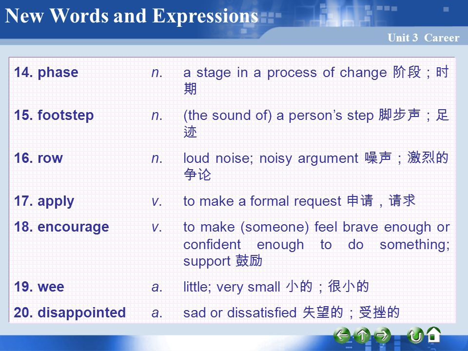 Unit 3 Career 14. phase n. a stage in a process of change 阶段;时 期 15.