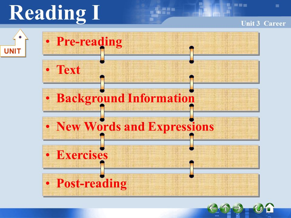 Reading I Unit 3 Career Pre-reading Text Background Information New Words and Expressions Exercises Post-reading UNIT