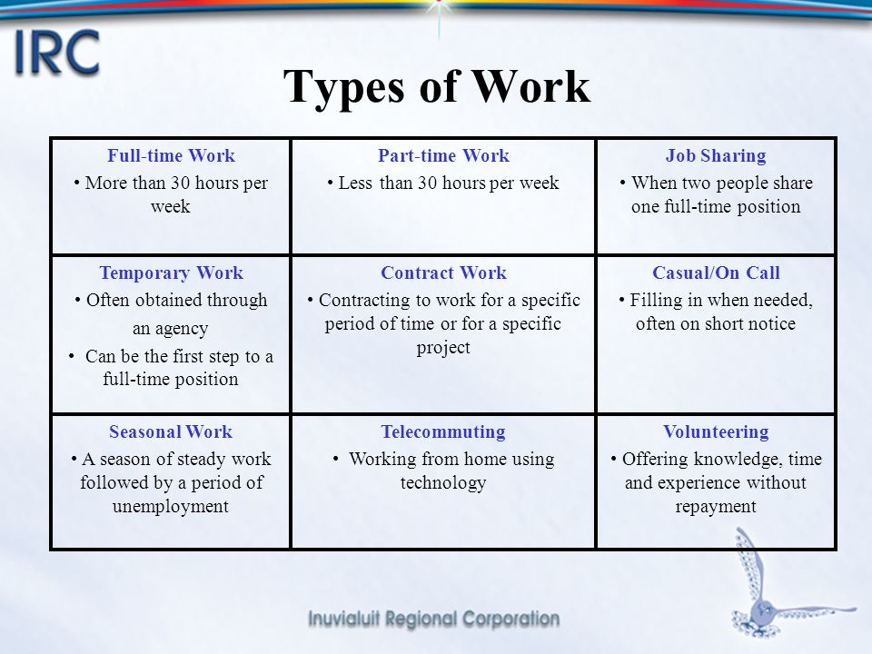 8 Types of Work Full-time Work More than 30 hours per week Part-time Work Less than 30 hours per week Job Sharing When two people share one full-time position Temporary Work Often obtained through an agency Can be the first step to a full-time position Contract Work Contracting to work for a specific period of time or for a specific project Casual/On Call Filling in when needed, often on short notice Seasonal Work A season of steady work followed by a period of unemployment Telecommuting Working from home using technology Volunteering Offering knowledge, time and experience without repayment