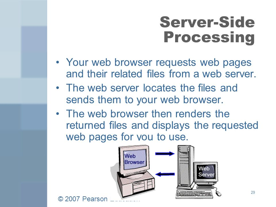© 2007 Pearson Education 29 Server-Side Processing Your web browser requests web pages and their related files from a web server.