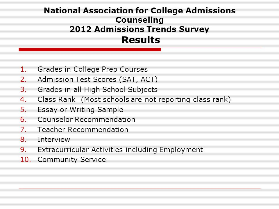 National Association for College Admissions Counseling 2012 Admissions Trends Survey Rank in order of importance what you think colleges listed as their. - ppt download - 웹