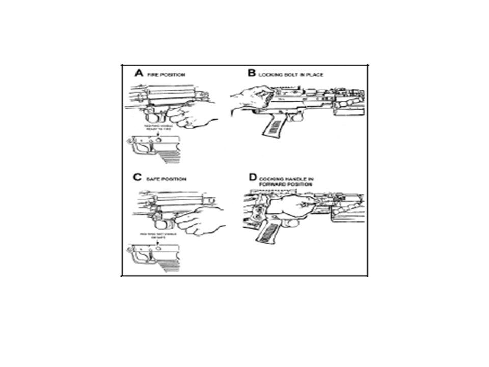 FM CHAPTER 1 M249 MACHINE GUN - ppt download