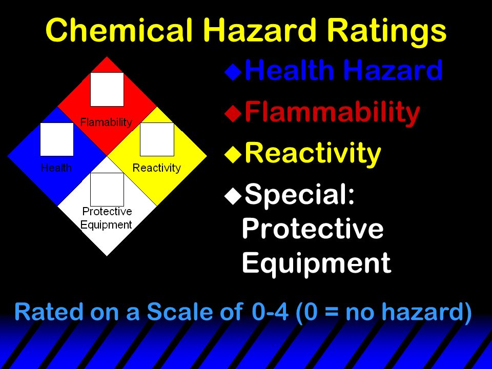 Include Information about: l spill and disposal procedures l exposure limits l chemical and physical hazards l emergency first aid Material Safety Data Sheets