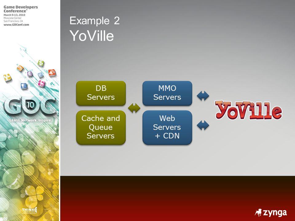 Engineering Scalable Social Games Dr  Robert Zubek  - ppt download