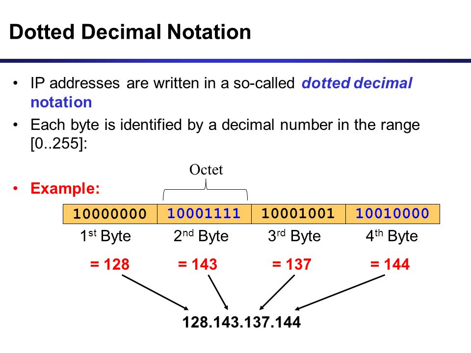 Dotted Decimal Notation IP addresses are written in a so-called dotted decimal notation Each byte is identified by a decimal number in the range [0..255]: Example: st Byte = nd Byte = rd Byte = th Byte = Octet