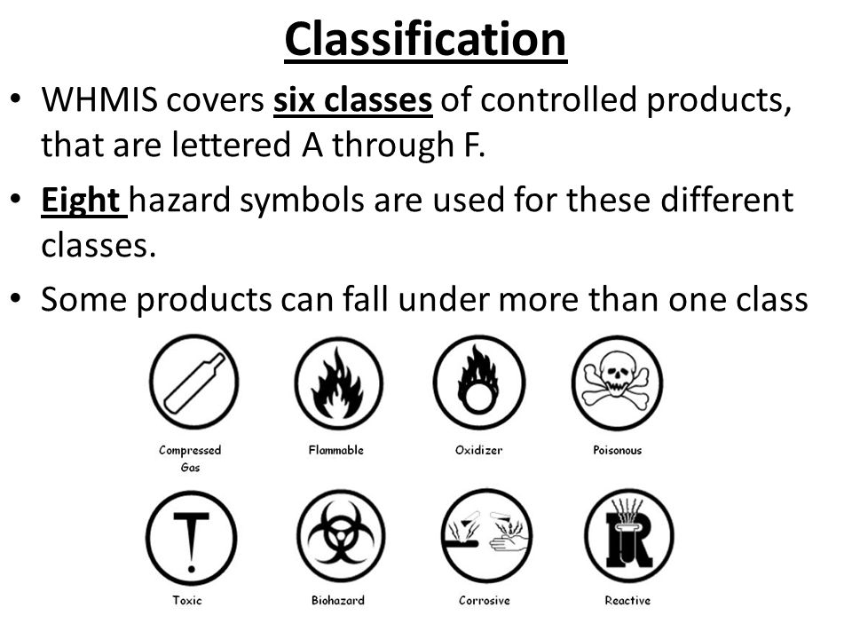 Subtitle Before You Begin Learn To Recognize The Safety Symbols
