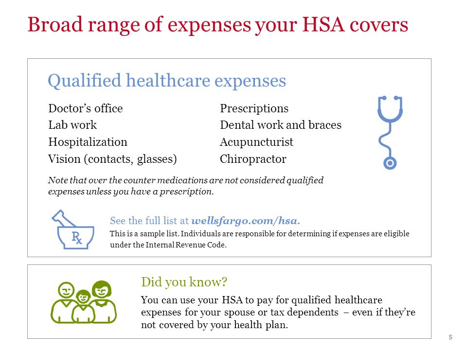 Broad Range Of Expenses Your Hsa Covers Did You Know